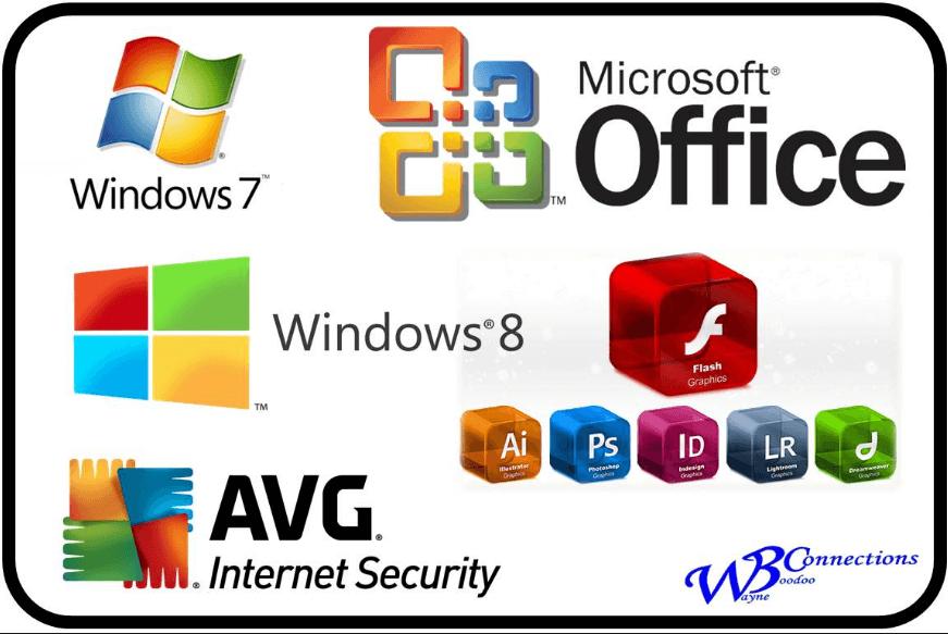 Một số phần mềm thông dụng trên máy tính