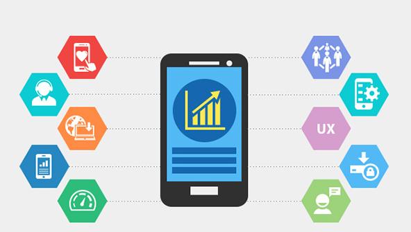 thiết kế apps cho các công ty du lịch